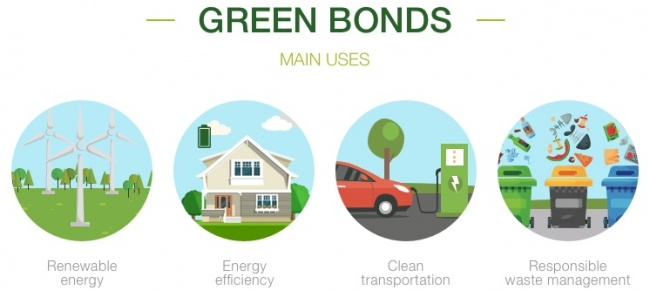 ДАЕЕУ розглядає зелені облігації для фінансування енергоефективних заходів